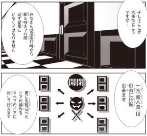 煉獄デッドロール2